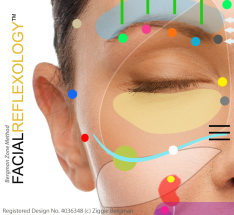 NEW STUDENT IMAGE FACIAL REFLEXOLOGY